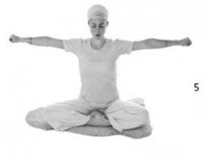 Kundalini Yoga Kriya to Relax and Release Fear - Spirit Voyage Blog