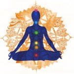 Kundalini Yoga and the Chakras: Vishuddha – The Throat Chakra