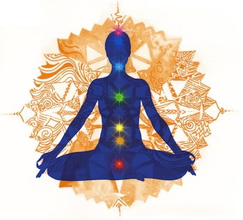 Kundalini Yoga and the Chakras: Vishuddha - The Throat Chakra
